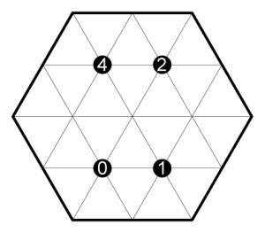 Hidden Trapezoids Example