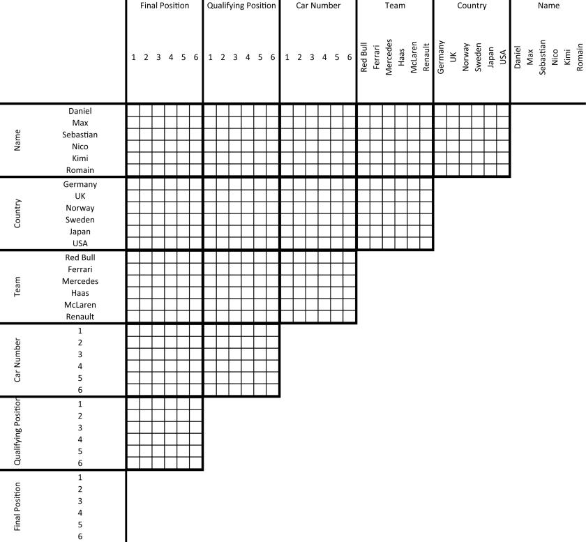 Logic Grid F1 - Solving Grid