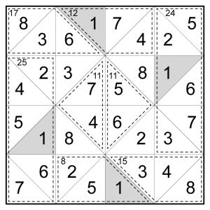 Killer Tetrakis Square Example Solution