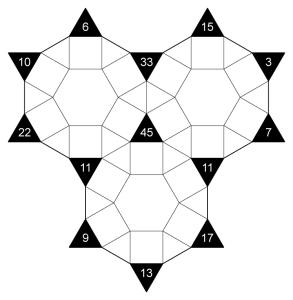 sum-star-example